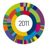 A Firenze per raccontare l'energia: il Festival 2011 diventa internazionale