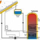 I primi incentivi per le rinnovabili termiche parlano inglese