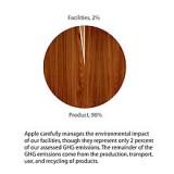 Un sole da record per la Apple: 100 MW per i datacenter